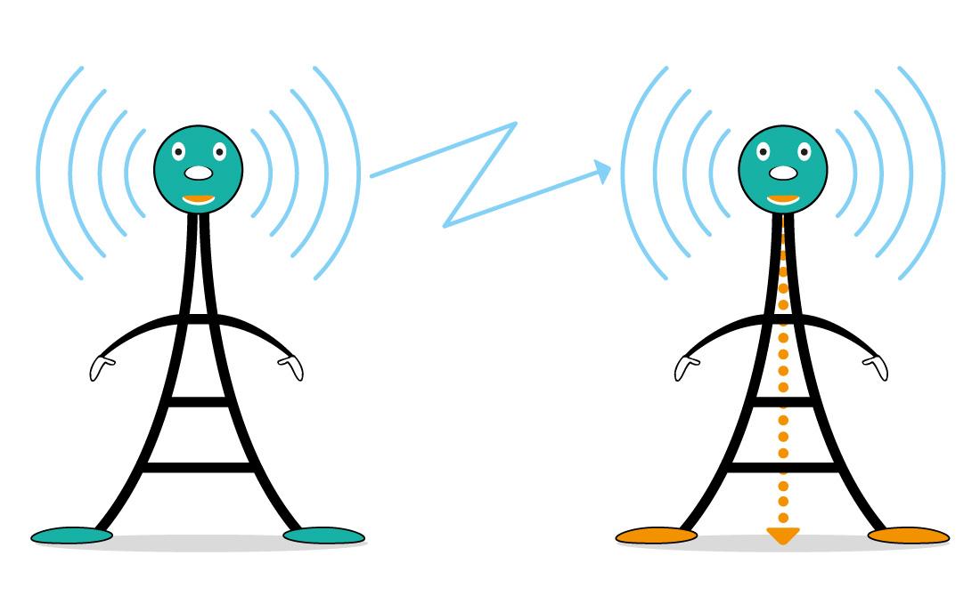 Objets connectés – Antennes